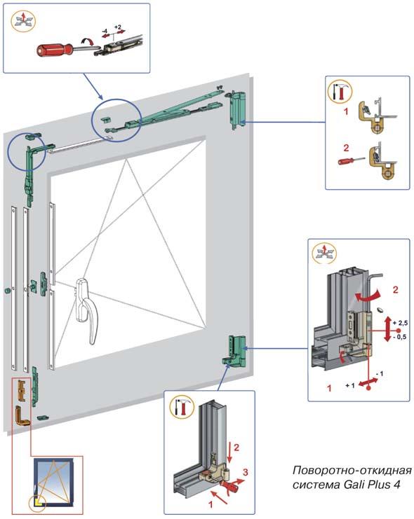 Фурнитура для пластиковых окон установка своими руками.