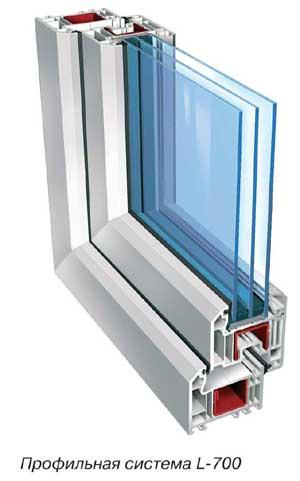 Пластиковые окна виктори интерьер
